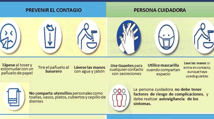 Recomendaciones para aislamiento de pacientes en domicilio